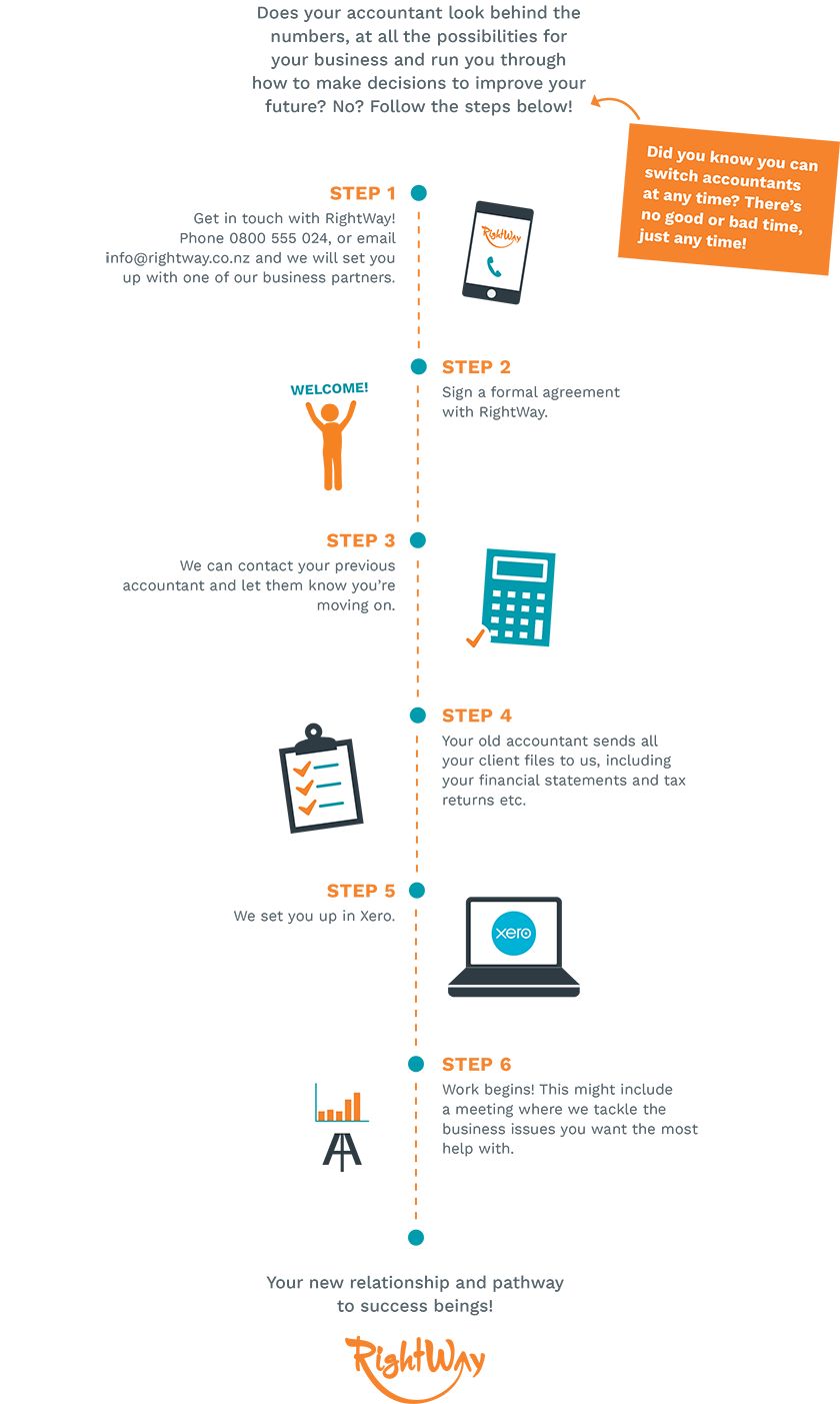 change-accountant-infographic-002