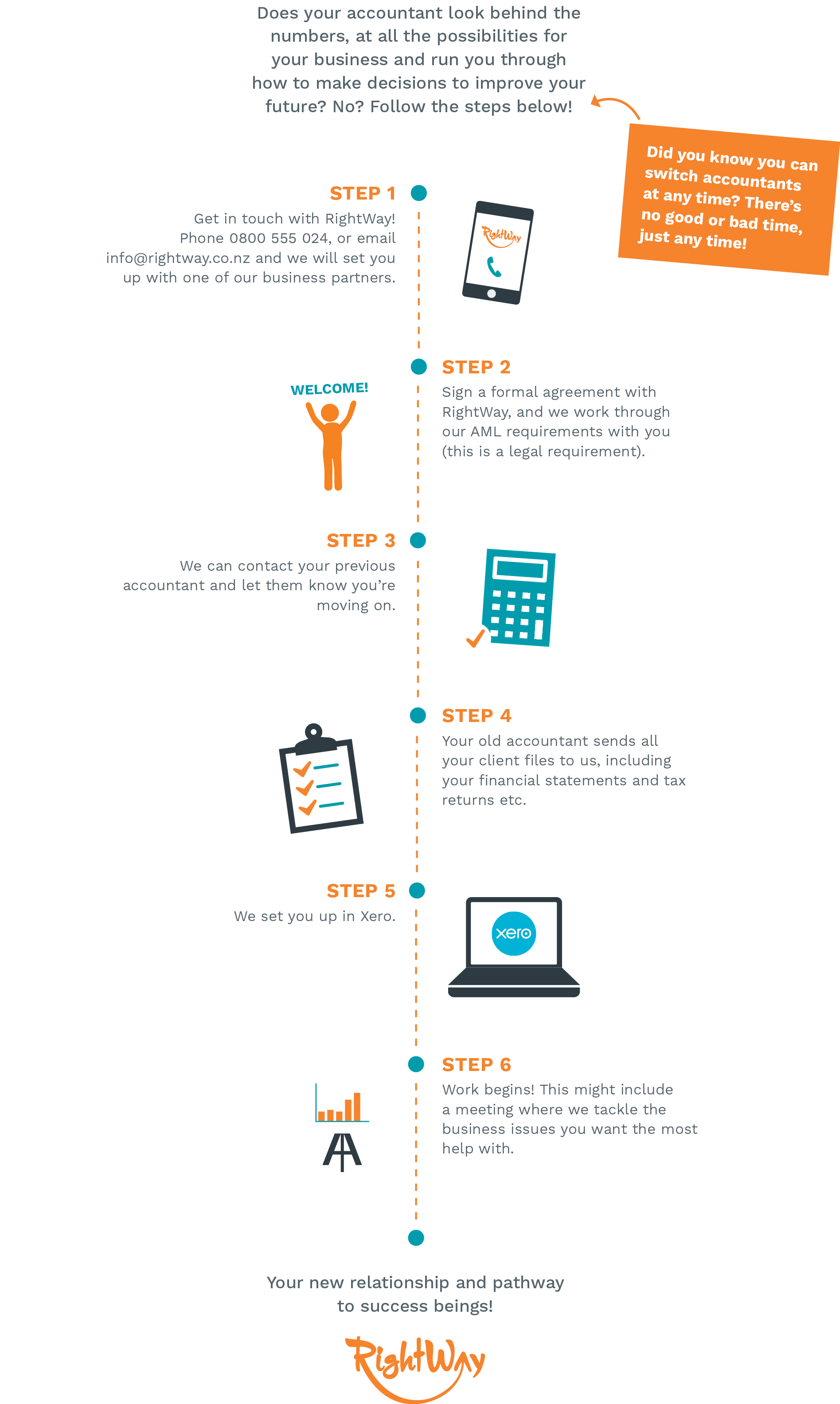 How to switch accountant infographic